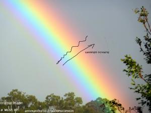 http://awelshgirlinaus.blogspot.com.au/2011/05/i-can-sing-rainbow.html